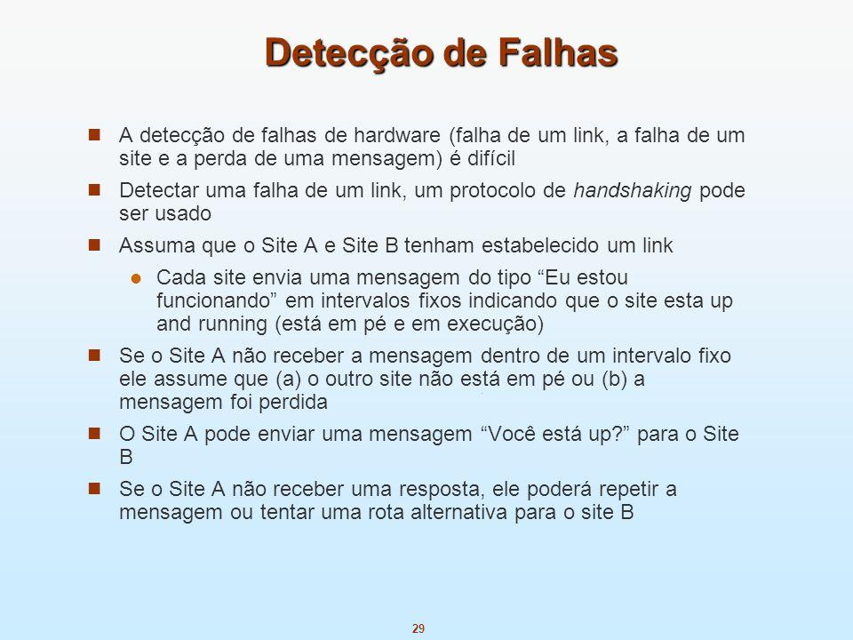 Detecção de Falhas A detecção de falhas de hardware (falha de um link, a falha de um site e a perda de uma mensagem) é difícil.