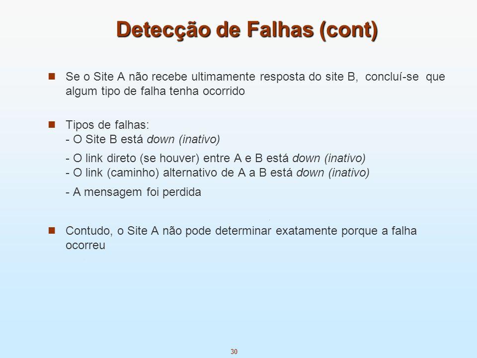 Detecção de Falhas (cont)