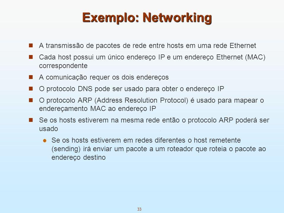 Exemplo: Networking A transmissão de pacotes de rede entre hosts em uma rede Ethernet.