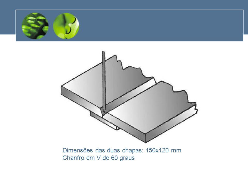 Dimensões das duas chapas: 150x120 mm