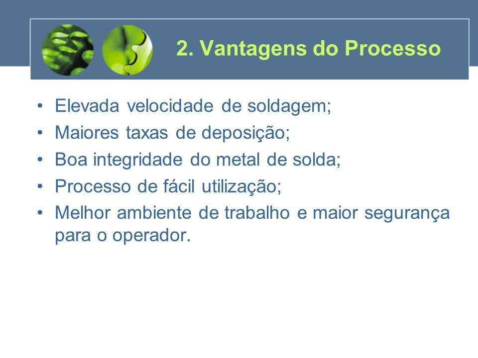 2. Vantagens do Processo Elevada velocidade de soldagem;