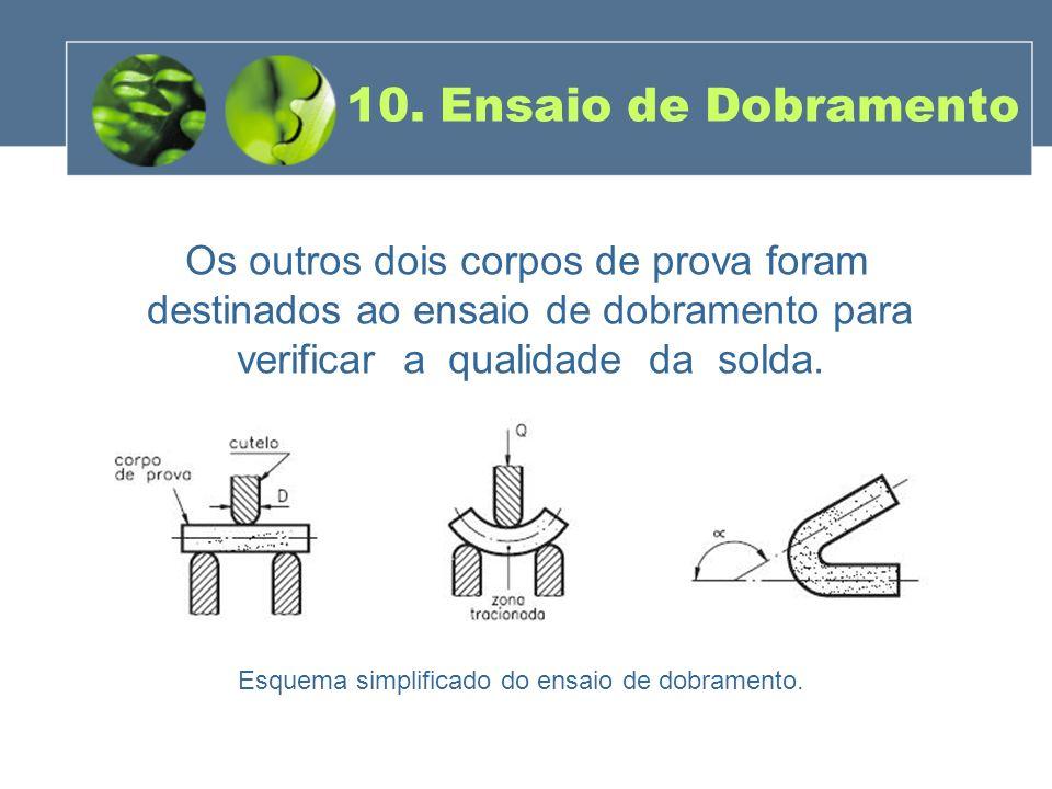 10. Ensaio de DobramentoOs outros dois corpos de prova foram destinados ao ensaio de dobramento para verificar a qualidade da solda.