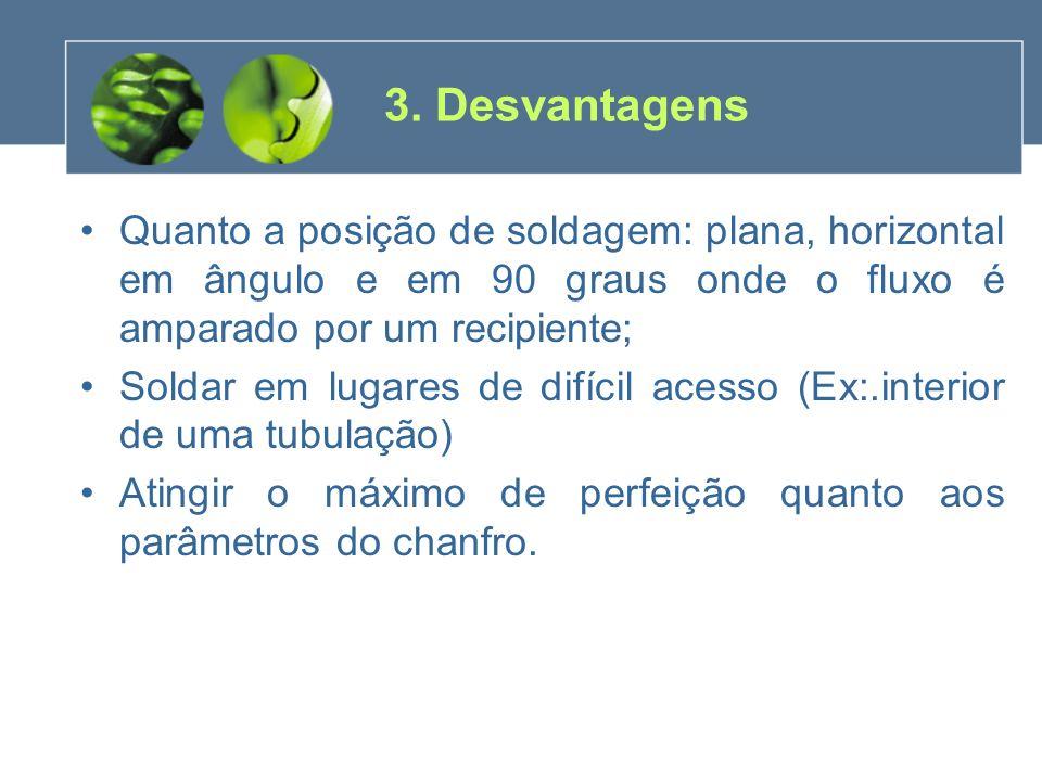 3. DesvantagensQuanto a posição de soldagem: plana, horizontal em ângulo e em 90 graus onde o fluxo é amparado por um recipiente;