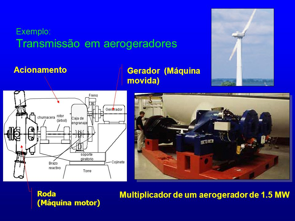 Transmissão em aerogeradores