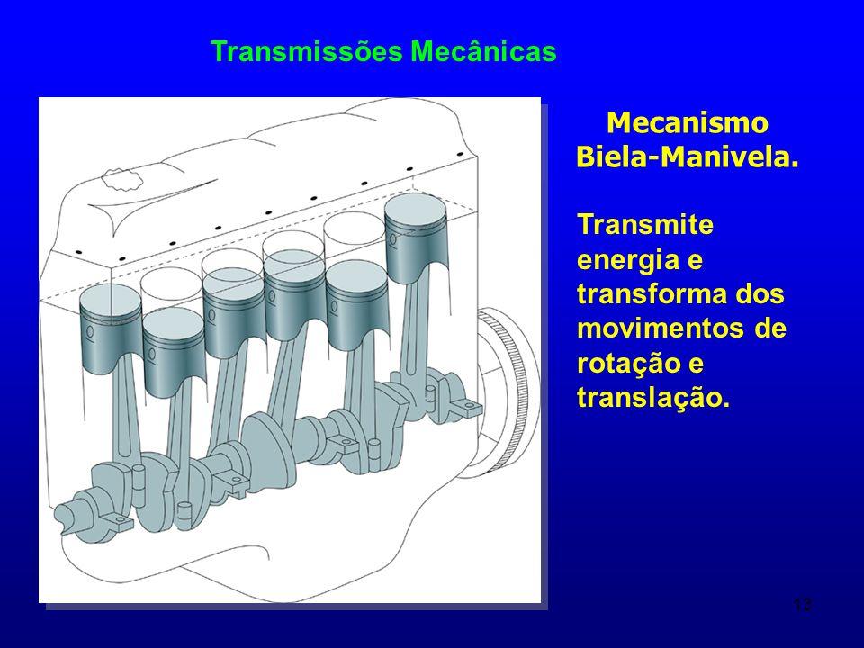 Mecanismo Biela-Manivela.