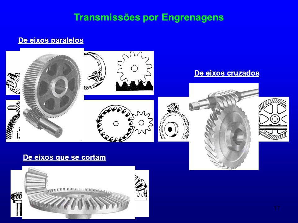 Transmissões por Engrenagens