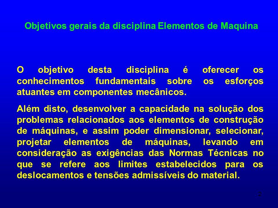 Objetivos gerais da disciplina Elementos de Maquina