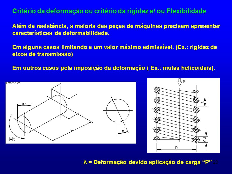 Critério da deformação ou critério da rigidez e/ ou Flexibilidade