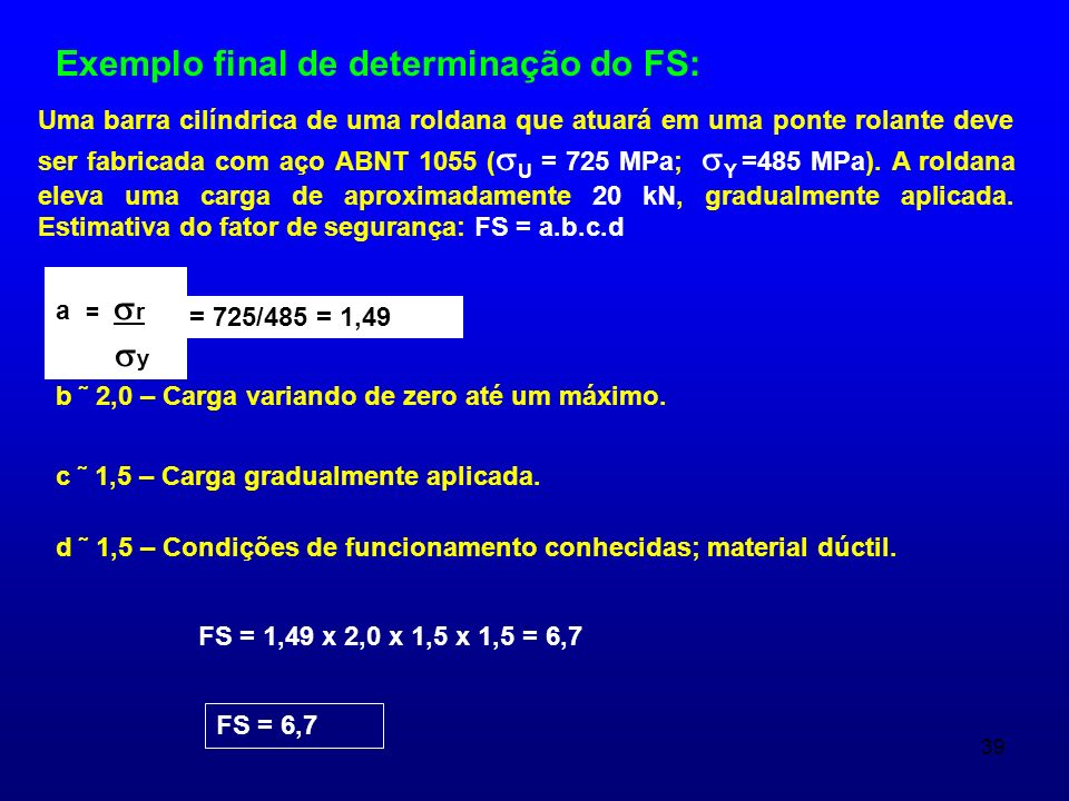 Exemplo final de determinação do FS: