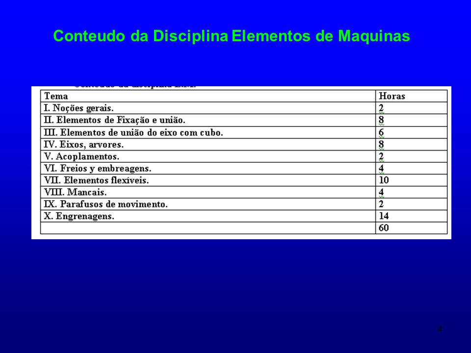 Conteudo da Disciplina Elementos de Maquinas