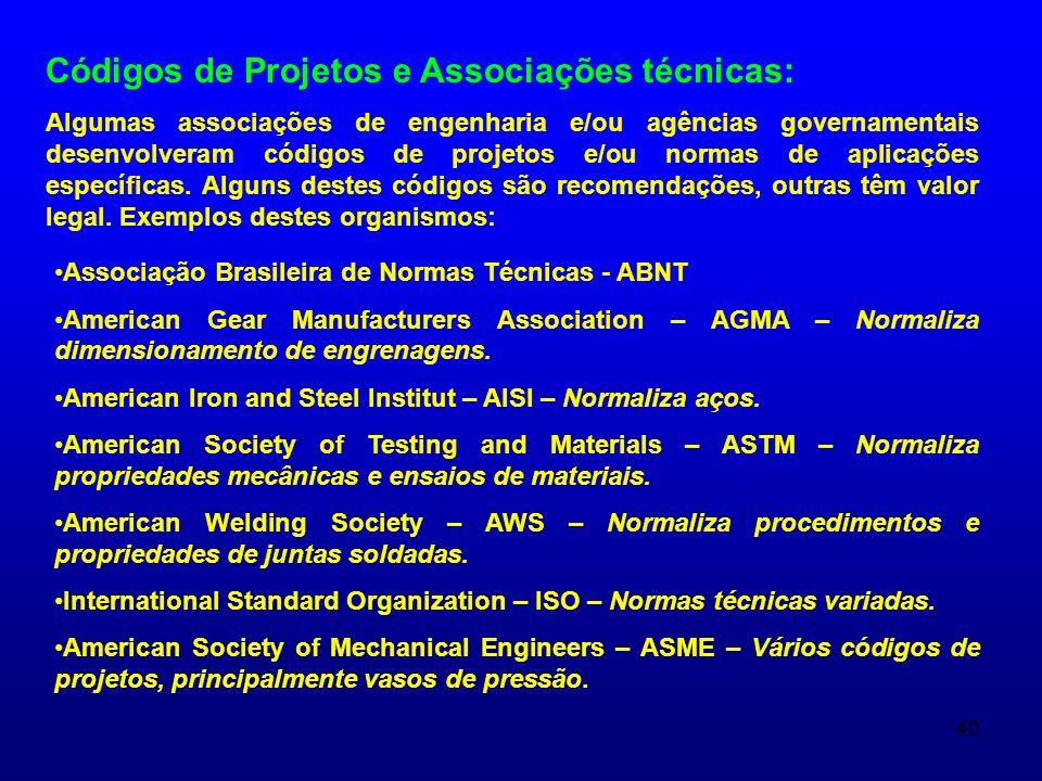 Códigos de Projetos e Associações técnicas: