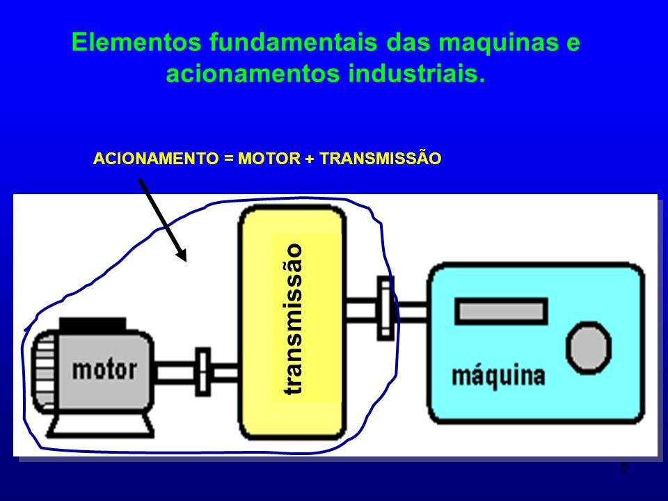 Elementos fundamentais das maquinas e acionamentos industriais.