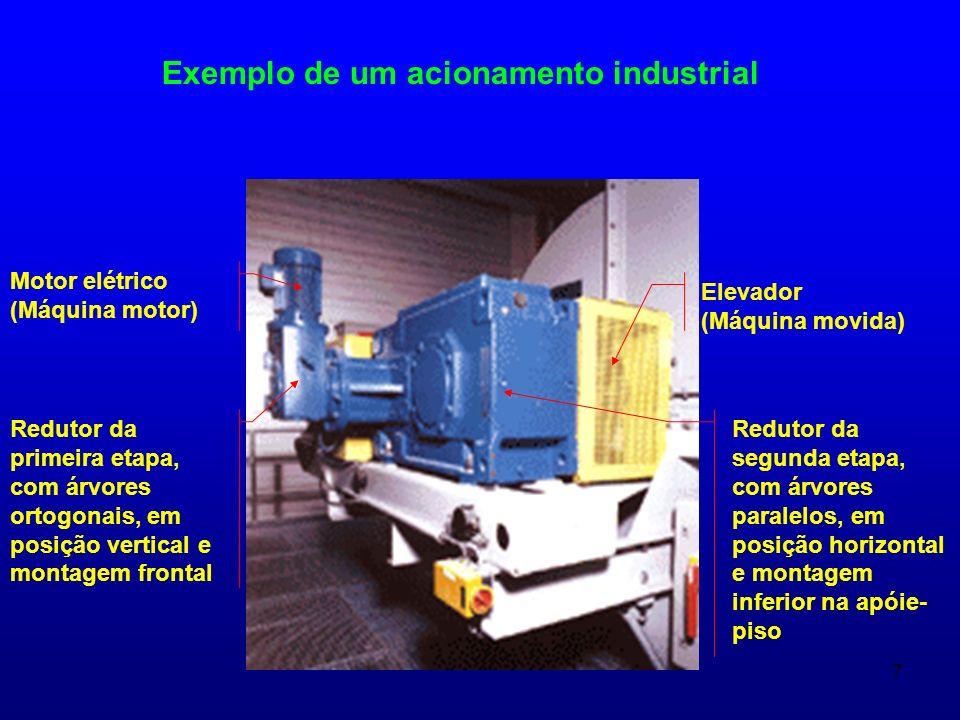 Exemplo de um acionamento industrial