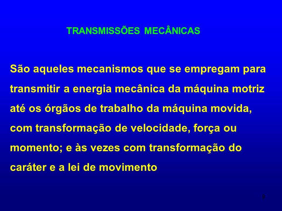 TRANSMISSÕES MECÂNICAS
