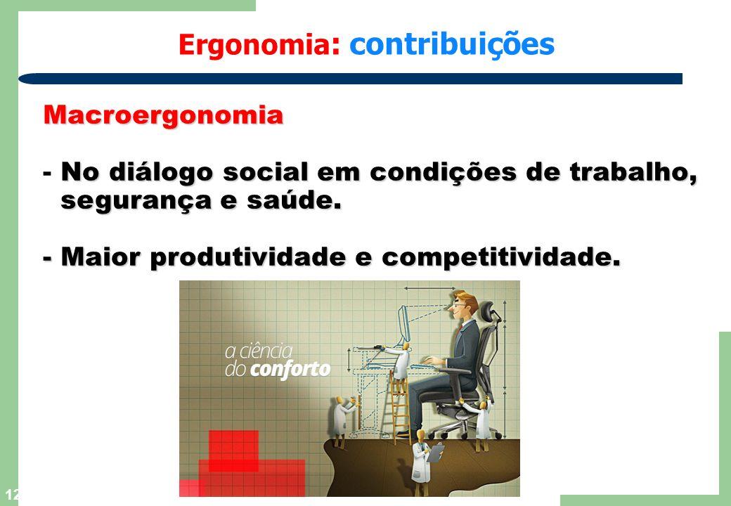 Ergonomia: contribuições