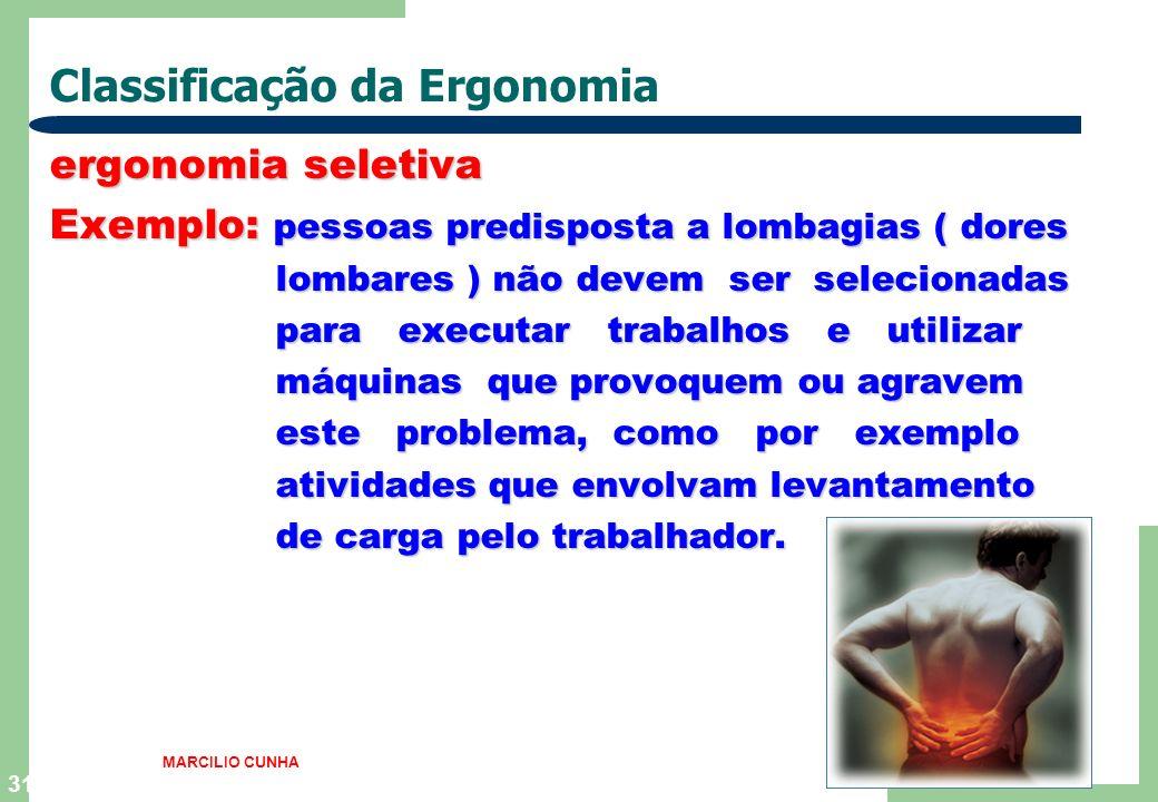 Classificação da Ergonomia