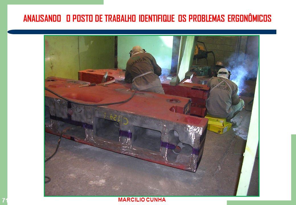 ANALISANDO O POSTO DE TRABALHO IDENTIFIQUE OS PROBLEMAS ERGONÔMICOS