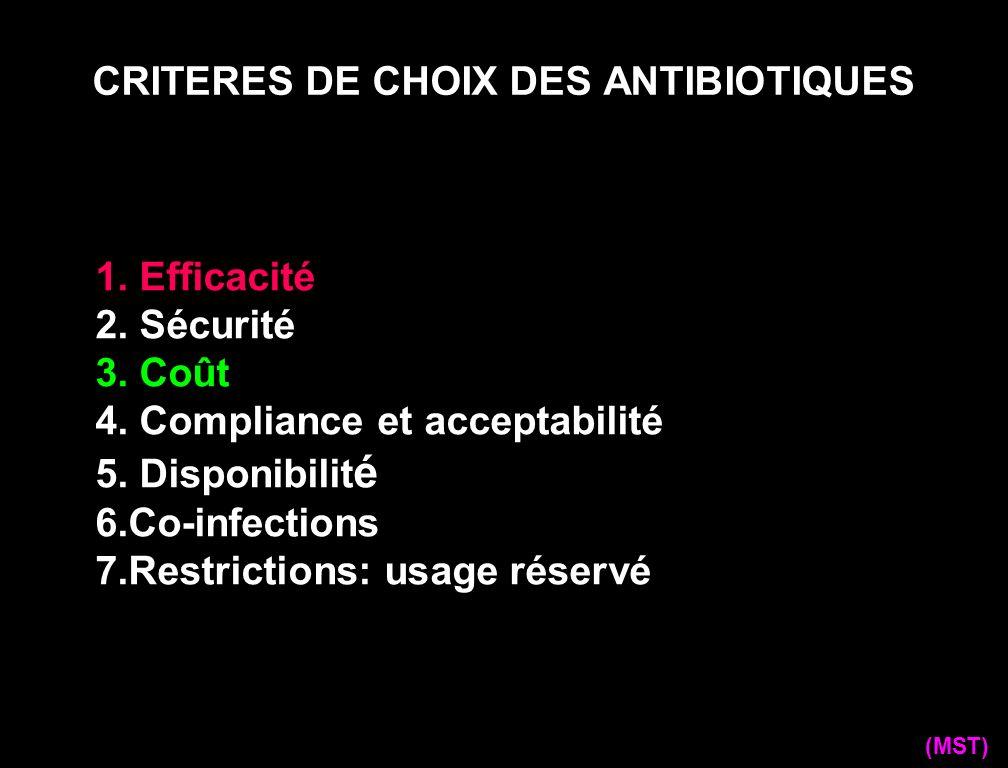 CRITERES DE CHOIX DES ANTIBIOTIQUES
