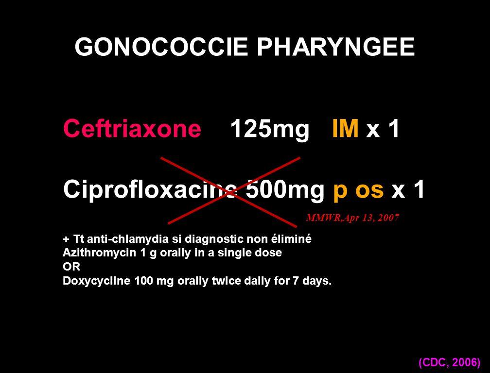 Ciprofloxacine 500mg p os x 1