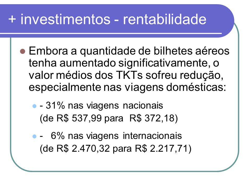 + investimentos - rentabilidade