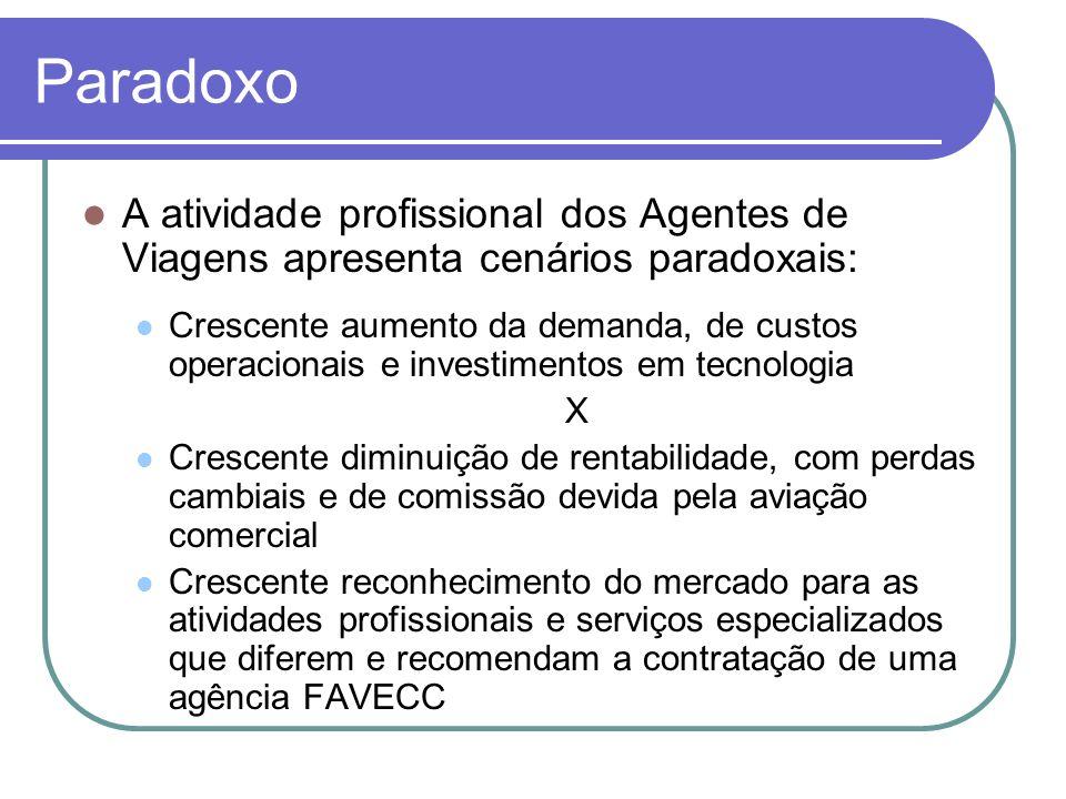 Paradoxo A atividade profissional dos Agentes de Viagens apresenta cenários paradoxais: