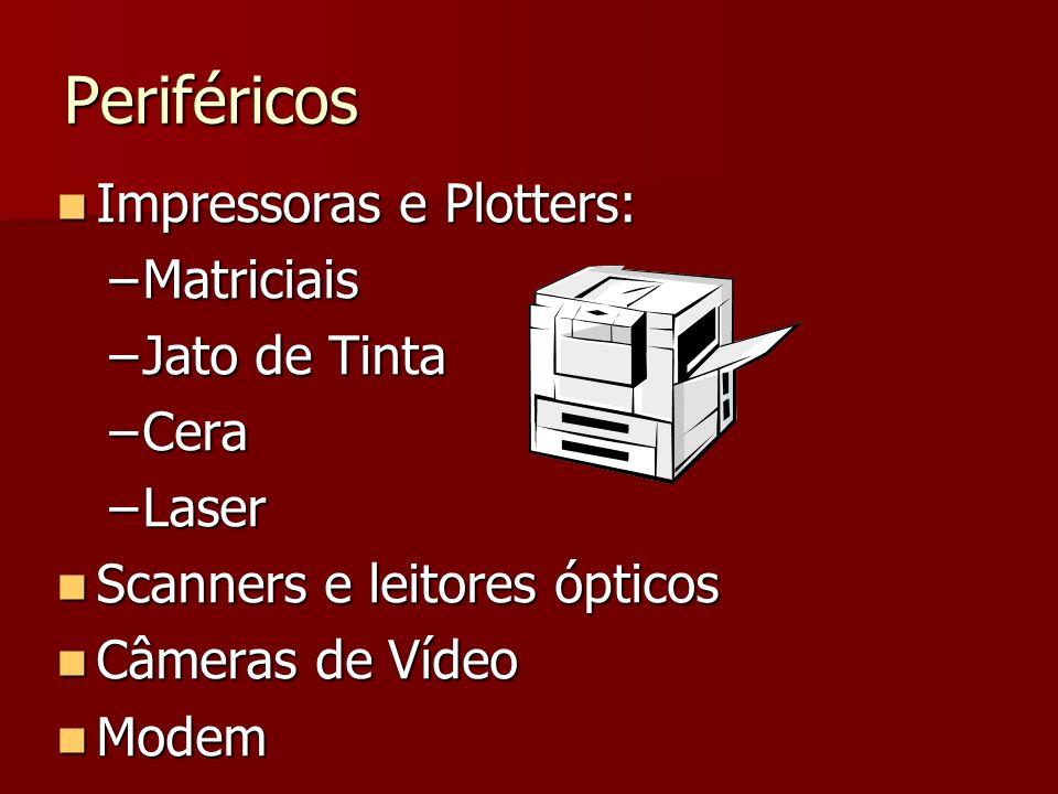 Periféricos Impressoras e Plotters: Matriciais Jato de Tinta Cera