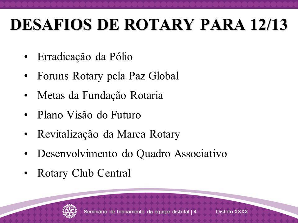 DESAFIOS DE ROTARY PARA 12/13