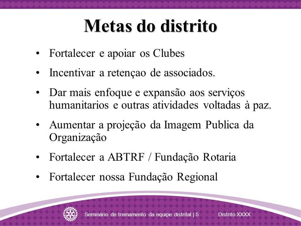 Seminário de treinamento da equipe distrital | 5 Distrito XXXX