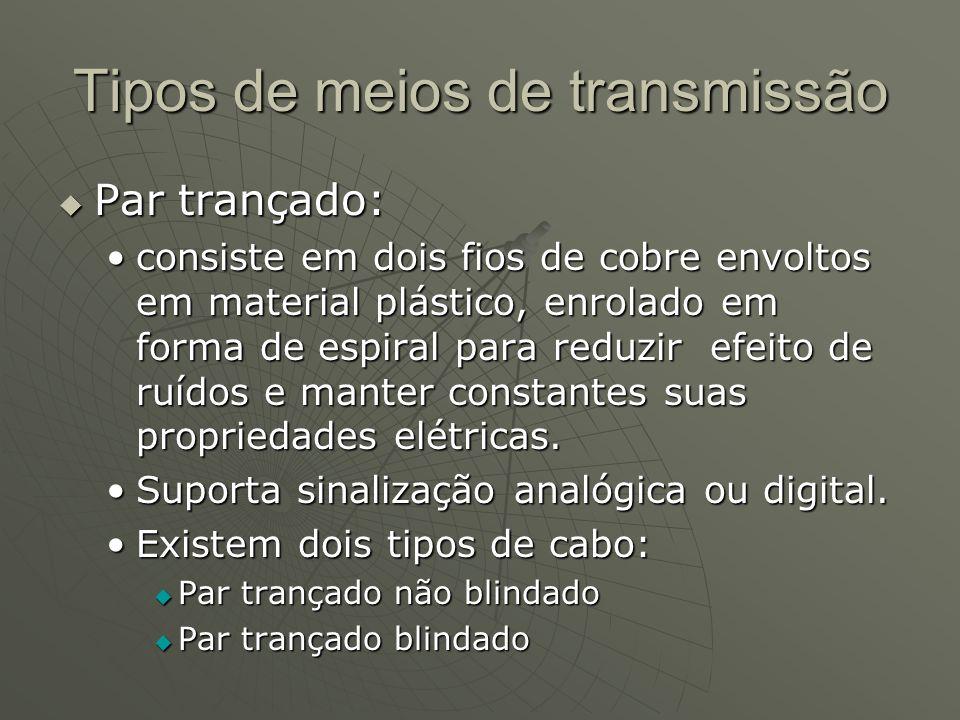 Tipos de meios de transmissão