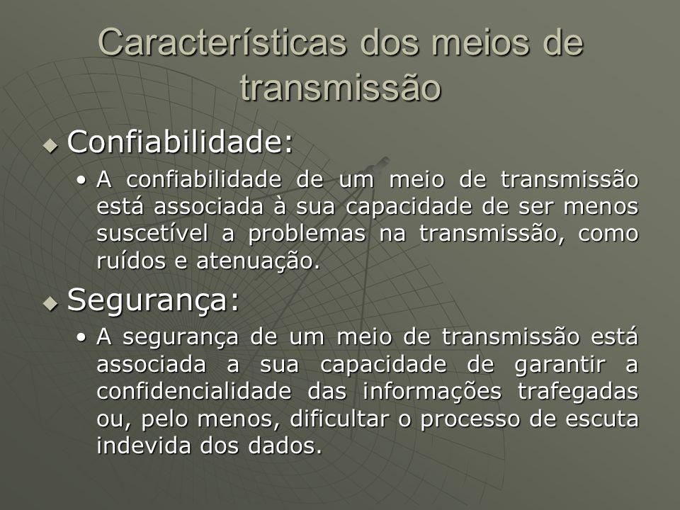 Características dos meios de transmissão