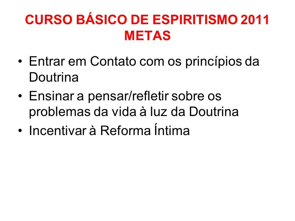 CURSO BÁSICO DE ESPIRITISMO 2011 METAS