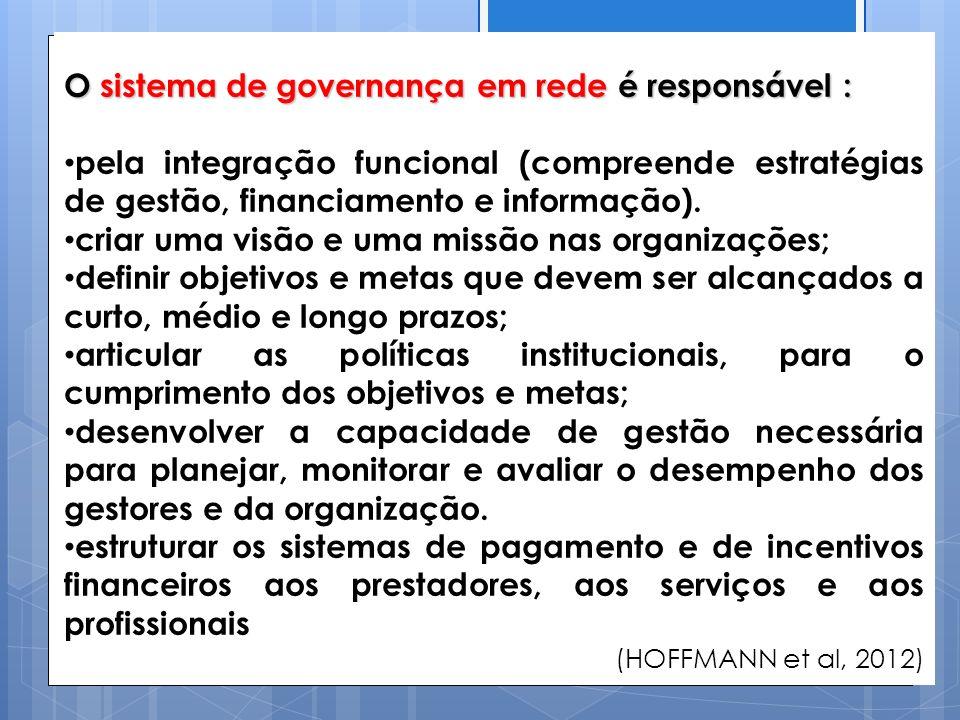 O sistema de governança em rede é responsável :