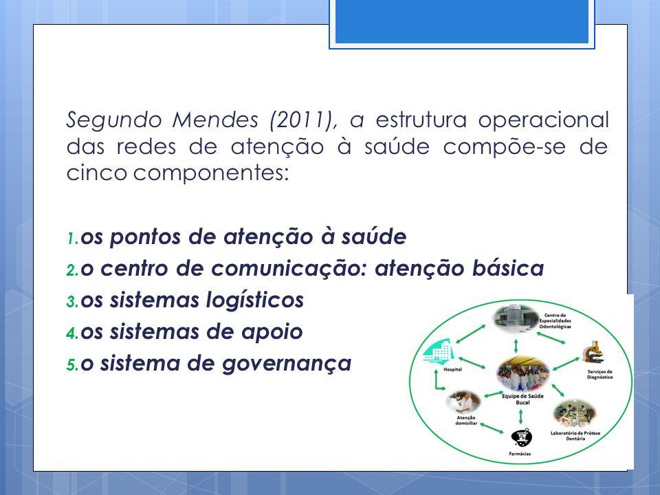 Segundo Mendes (2011), a estrutura operacional das redes de atenção à saúde compõe-se de cinco componentes: