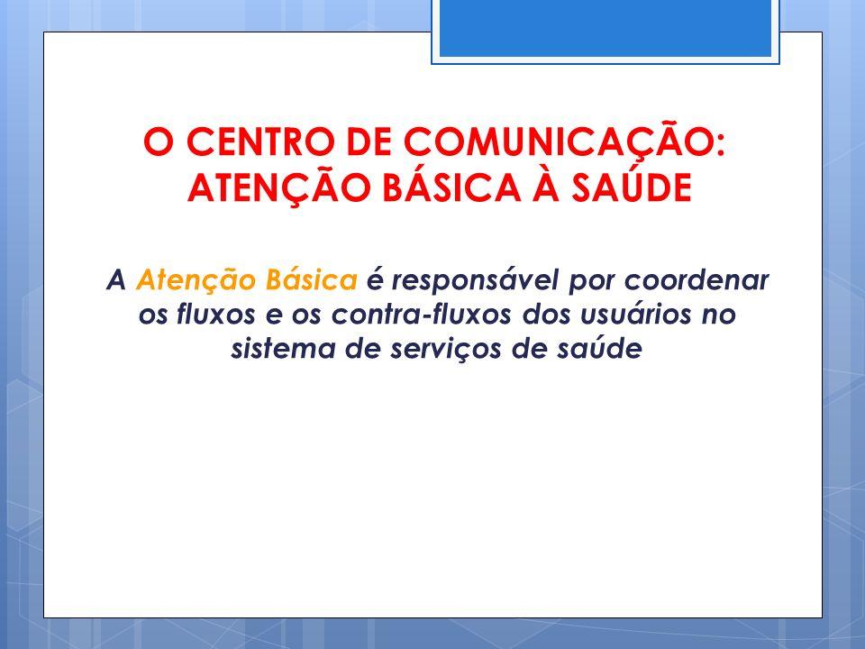 O CENTRO DE COMUNICAÇÃO: ATENÇÃO BÁSICA À SAÚDE