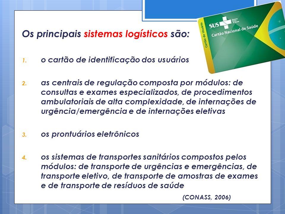 Os principais sistemas logísticos são: