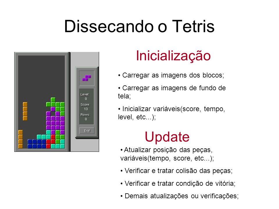 Dissecando o Tetris Inicialização Update