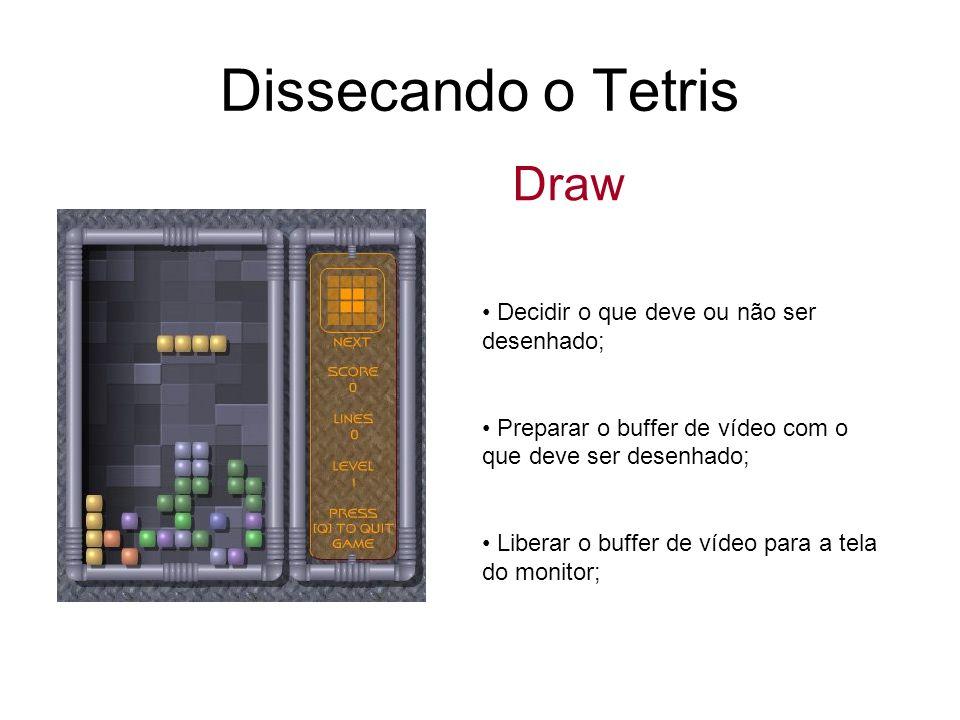 Dissecando o Tetris Draw Decidir o que deve ou não ser desenhado;