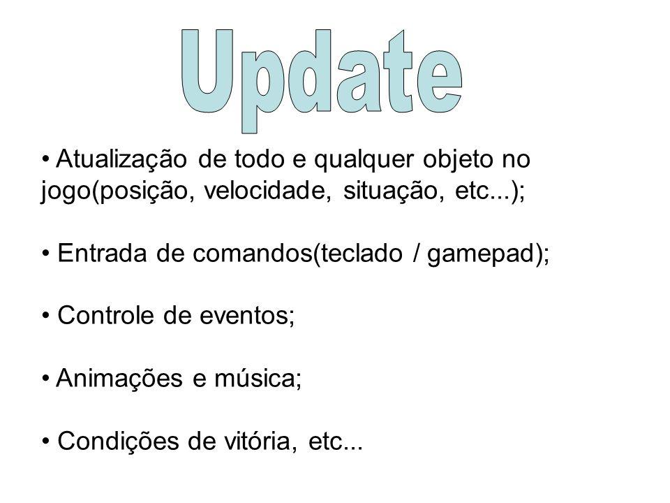 Update Atualização de todo e qualquer objeto no jogo(posição, velocidade, situação, etc...); Entrada de comandos(teclado / gamepad);