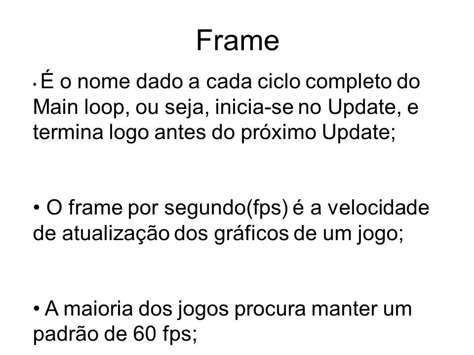 Frame É o nome dado a cada ciclo completo do Main loop, ou seja, inicia-se no Update, e termina logo antes do próximo Update;