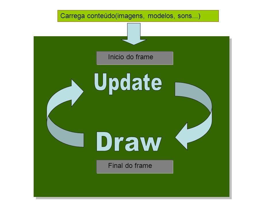 Update Draw Carrega conteúdo(imagens, modelos, sons...)