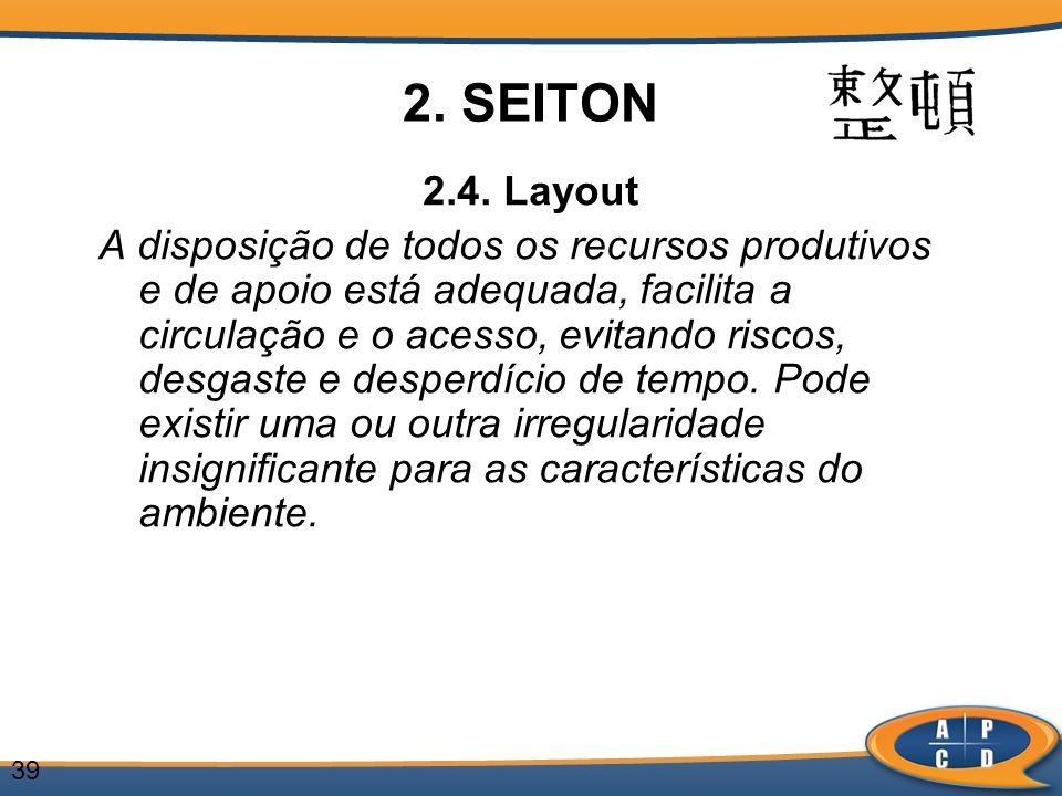 2. SEITON 2.4. Layout.