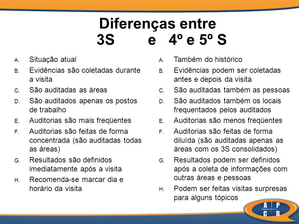 Diferenças entre 3S e 4º e 5º S