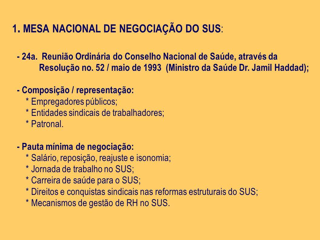 1. MESA NACIONAL DE NEGOCIAÇÃO DO SUS: