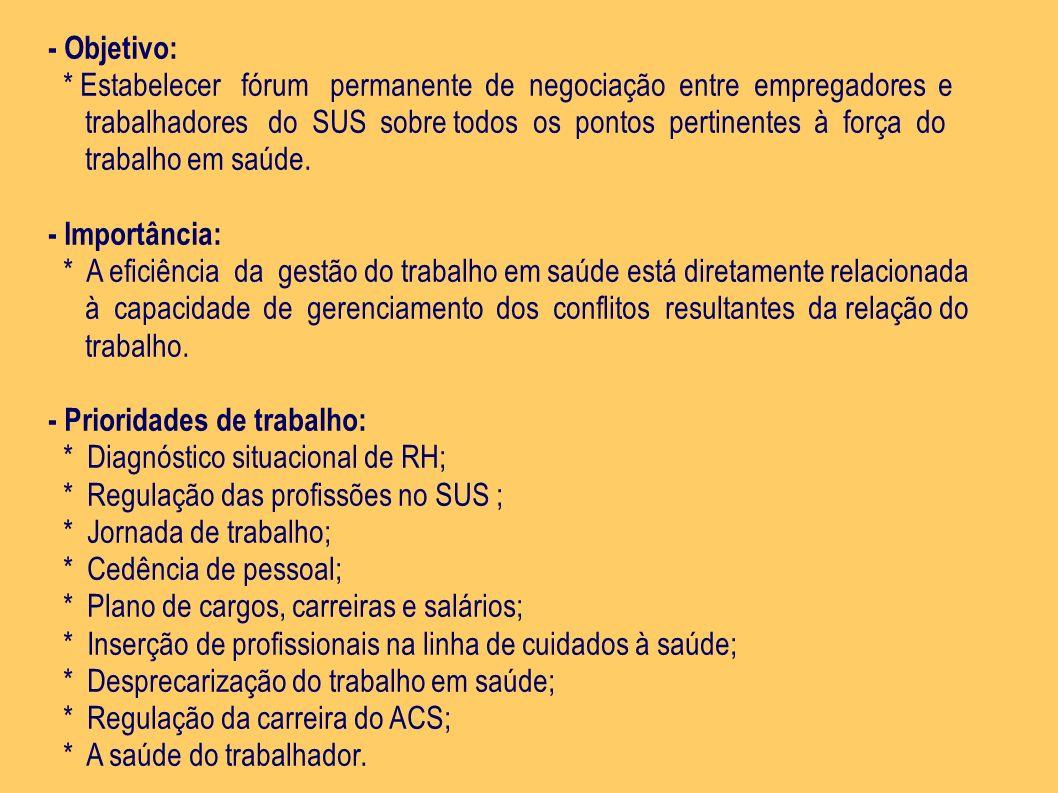 - Objetivo:* Estabelecer fórum permanente de negociação entre empregadores e.