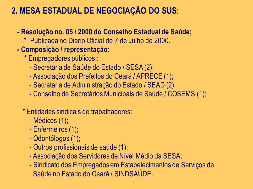 2. MESA ESTADUAL DE NEGOCIAÇÃO DO SUS: