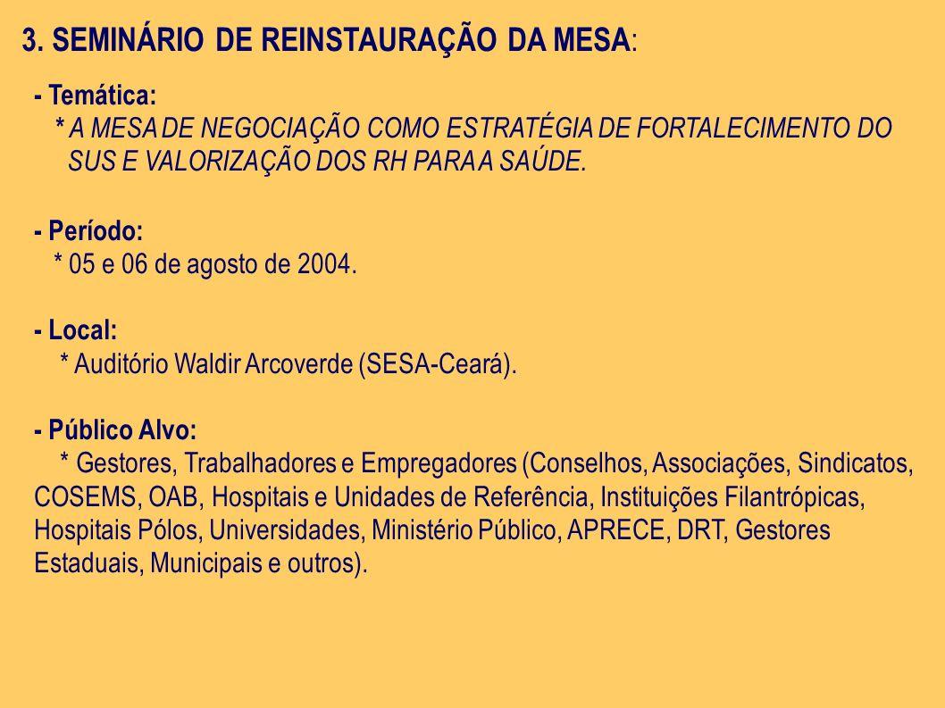 3. SEMINÁRIO DE REINSTAURAÇÃO DA MESA: