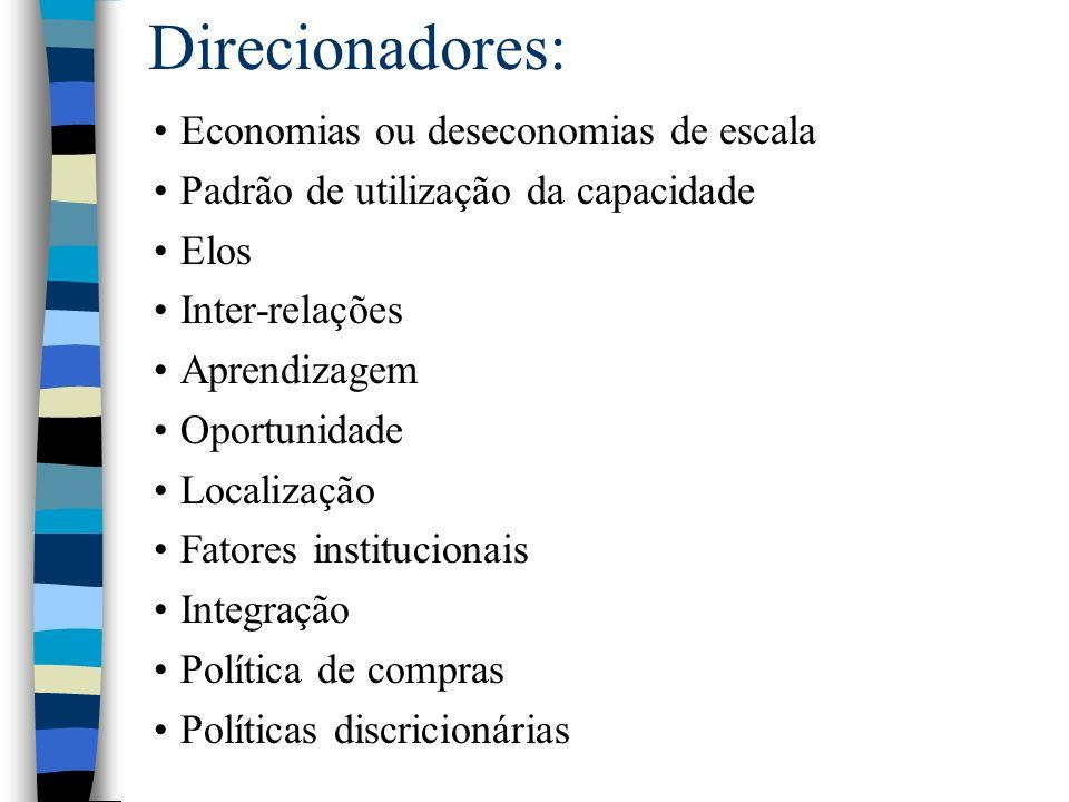 Direcionadores: Economias ou deseconomias de escala