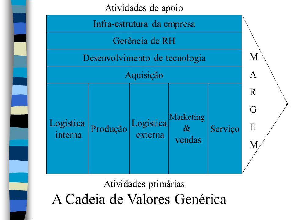 A Cadeia de Valores Genérica