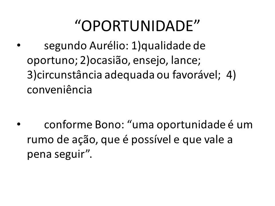 OPORTUNIDADE segundo Aurélio: 1)qualidade de oportuno; 2)ocasião, ensejo, lance; 3)circunstância adequada ou favorável; 4) conveniência.