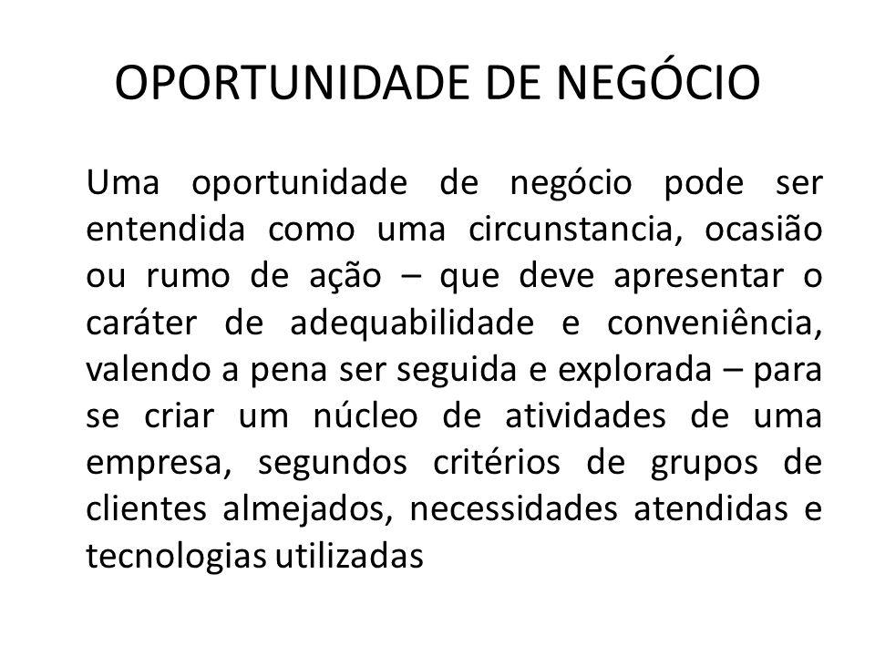 OPORTUNIDADE DE NEGÓCIO